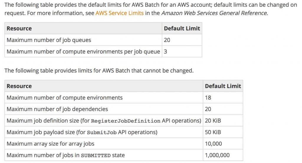AWS Batch limits