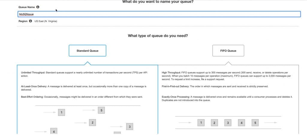 Amazon SQS queue creation process