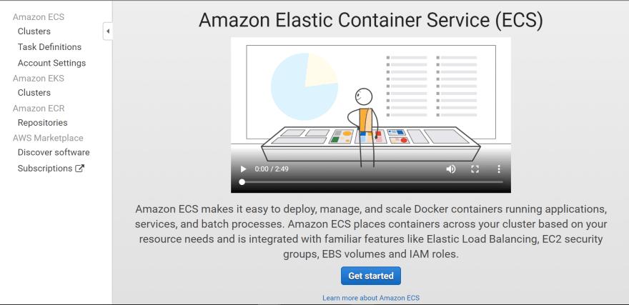 AWS Elastic Container Service (ECS)